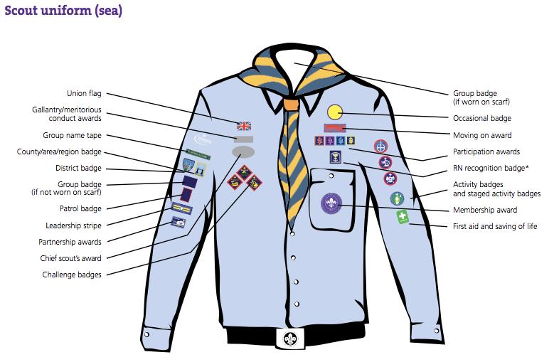 Scout Uniform Insignia - Boy Scouts of America